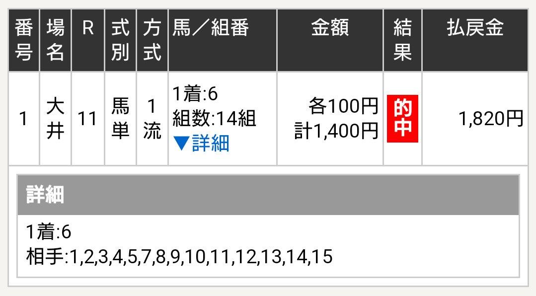 6 ストライクイーグル(3人気) →1着🎉🎉 この馬場で終始外をまわっての強い競馬! 馬場が馬場だから荒れ予想で総流ししたけど、2着に一番人気のセンチュリオンが入り固い馬券。  #東京記念
