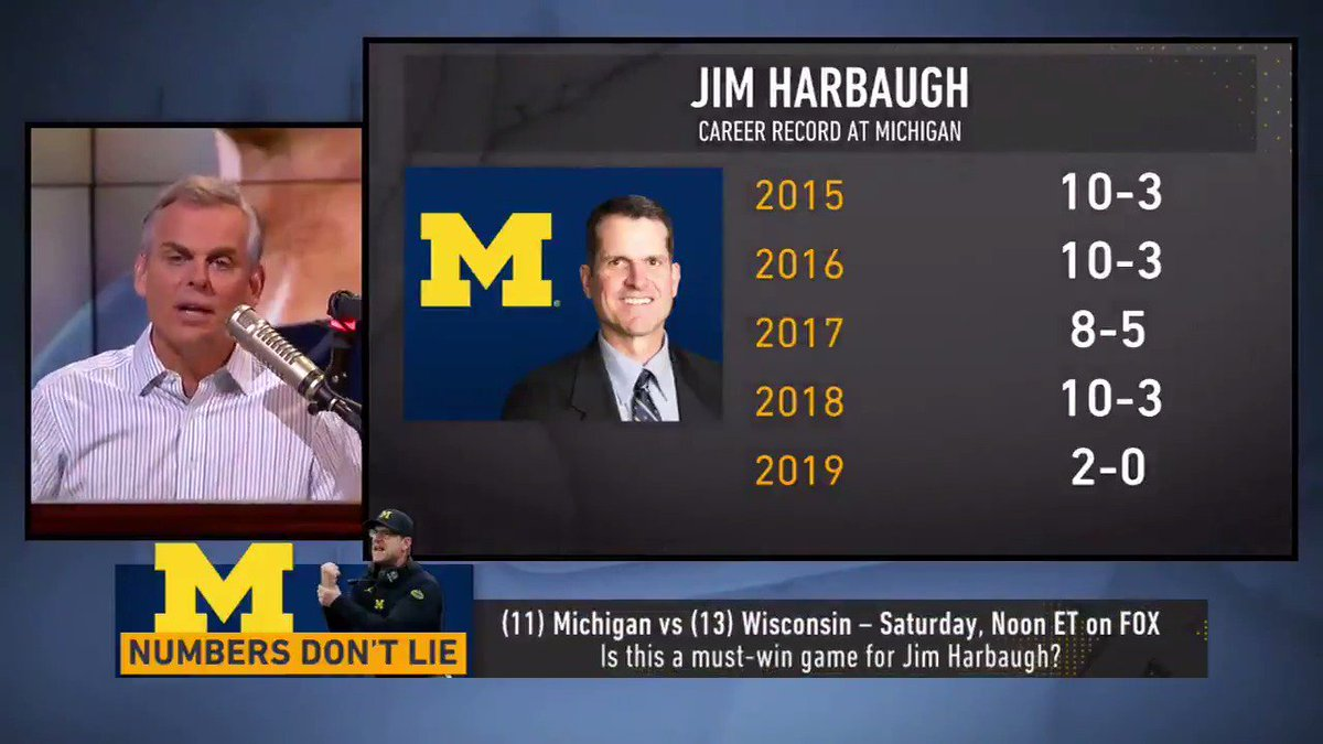 Colin Cowherd Has A Lengthy Defense Of Jim Harbaugh's Michigan Tenure