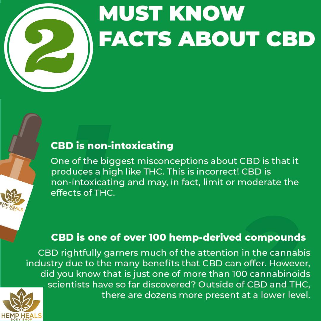 Hemp Heals Body Shop On Twitter Facts Vs Myths Do You Know The Real Health Benefits Of Cbd Learn More At Https T Co Plbp2xylfg Link In The Bio