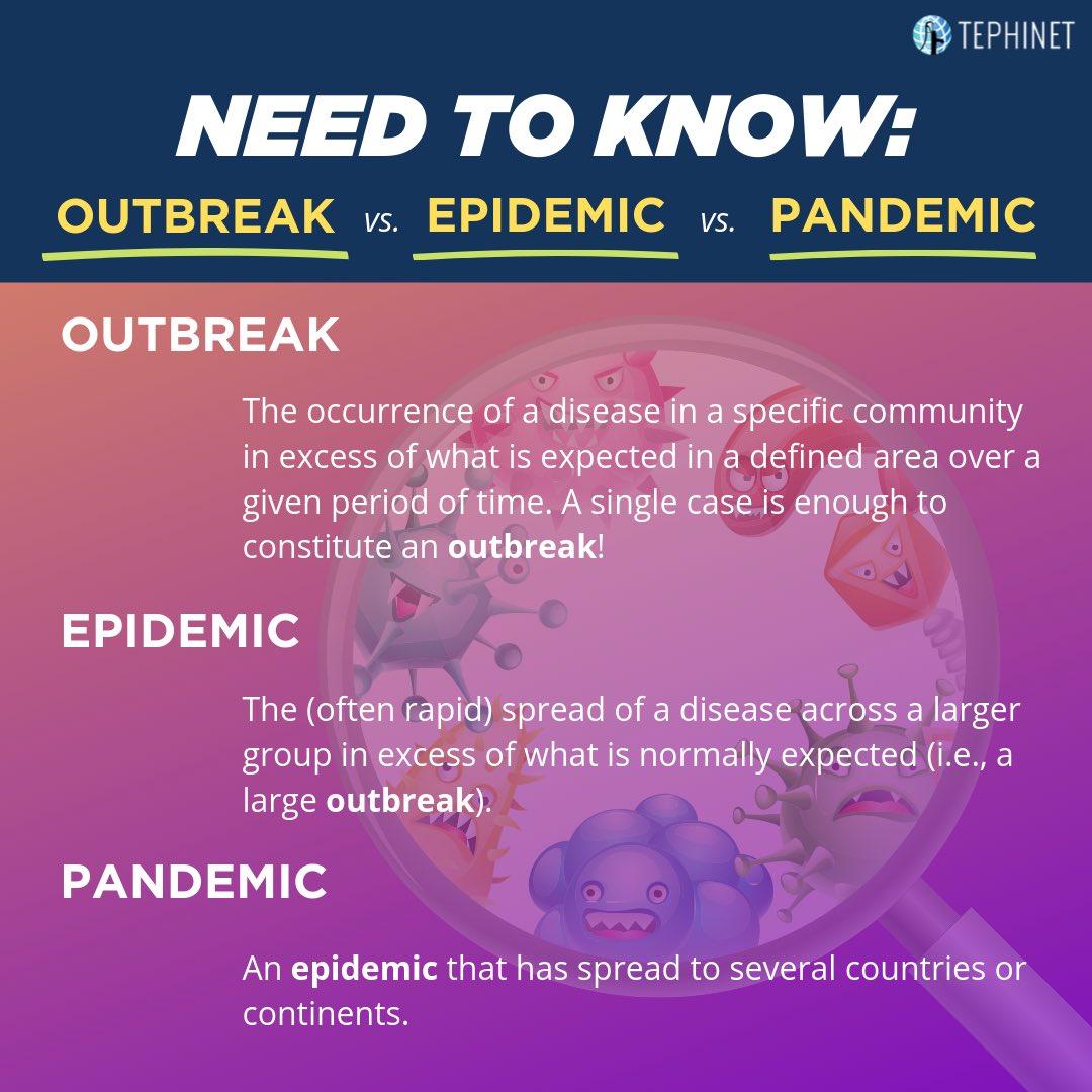 Image result for epidemic vs pandemic who