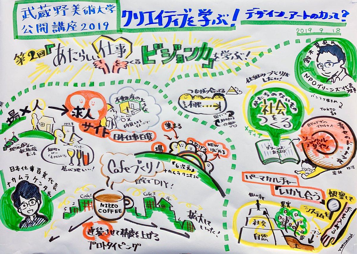 #武蔵野美術大学公開講座 第2回「あたらしい仕事をつくるビジョン力」を学ぶをグラレコしました!講師はの鈴木菜央さん& 日本仕事百貨のナカムラケンタさん🖍振り返り発表をした時に「サイクル」というお2人の共通ワードが炙り出せて面白かったです。
