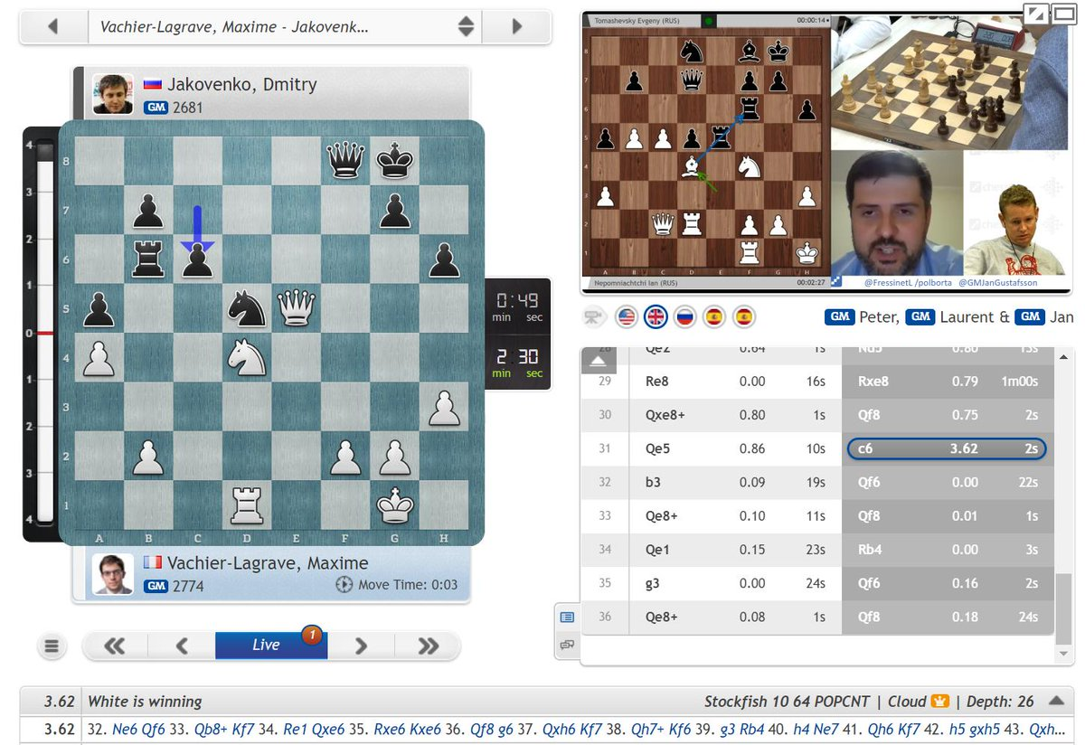 "test Twitter Media - ""He's not at his best"" says Svidler as MVL misses the winning move 32.Ne6! https://t.co/KHNeQjZTho #c24live #FIDEWorldCup https://t.co/G9KxbRvEom"