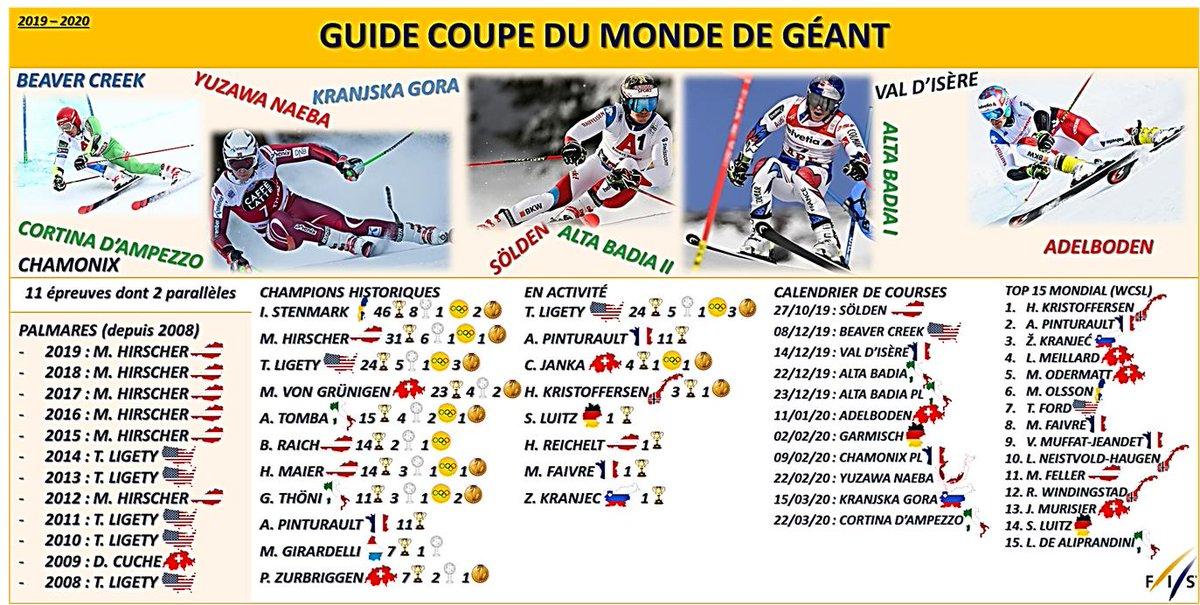 Calendrier Coupe Du Monde Biathlon 2020.Eric Hugues Ducamp On Twitter Et Hop Presentation Coupe