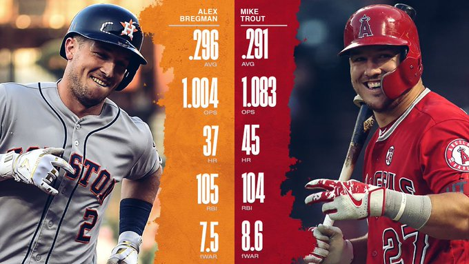 Trout is the AL MVP favorite. Can Breg catch him?
