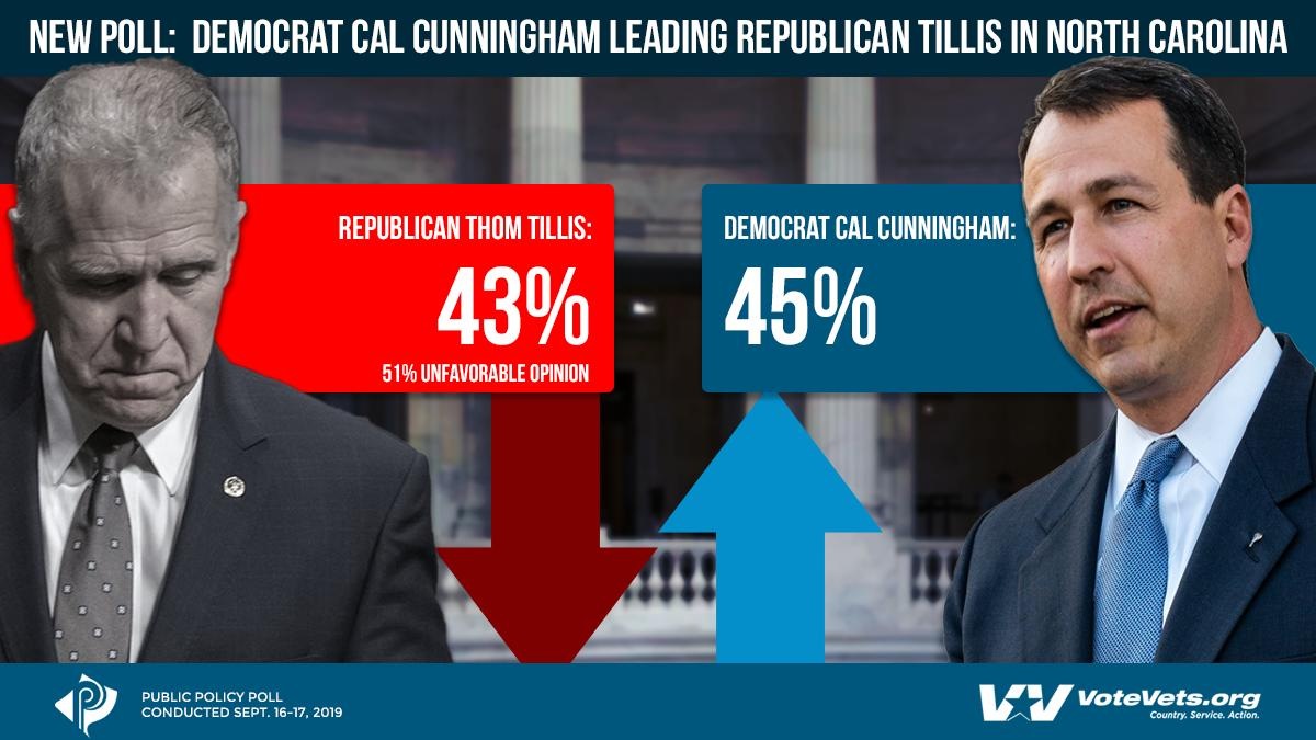 NEW POLL: In North Carolina's closely watched Senate race, Iraq and Afghanistan veteran @CalforNC is leading Republican incumbent @SenThomTillis. Tillis favorability ratings have tanked! #NCSen