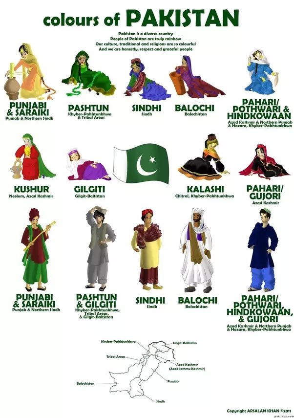 Saw this on the TL & I thought it was so interesting 👀 I'm in the top right gang 🤪 wb you guys?? 🇵🇰 https://t.co/5mIHOtvonC