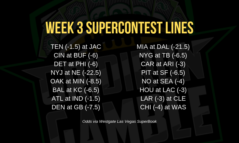 The lines for Week 3 of the Las Vegas #SuperContest have been released. #LetsGo