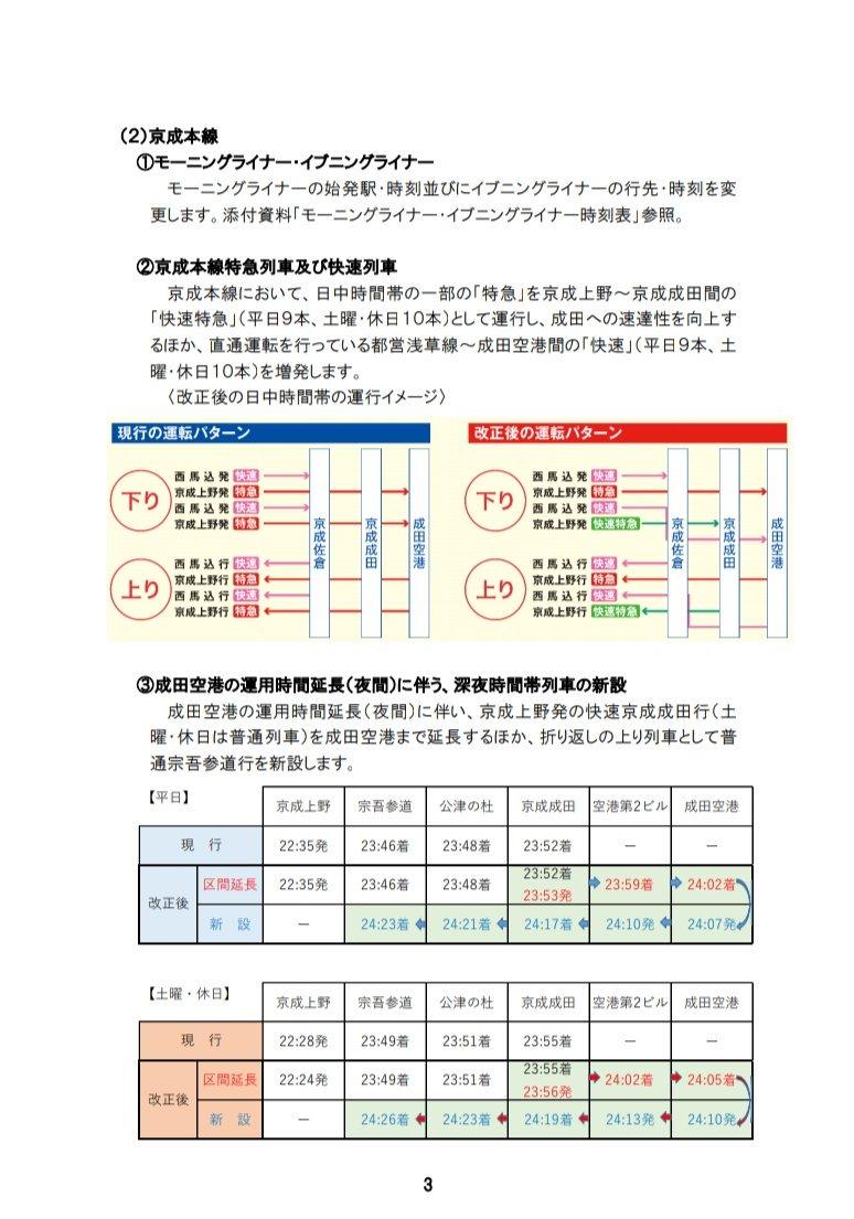 運用 表 京成 京成電鉄のページ
