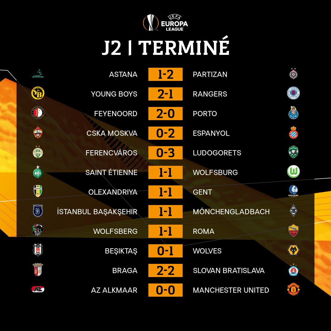 Résultats Ligue Europa