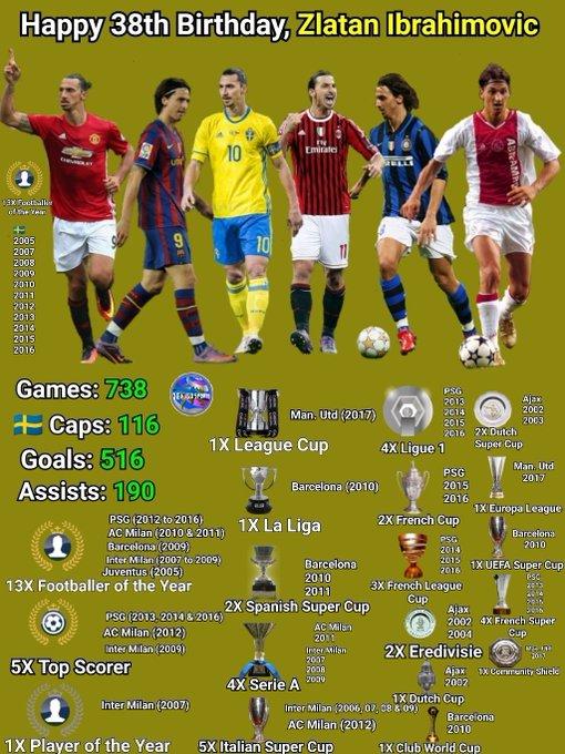 Happy Birthday, Zlatan Ibrahimovic