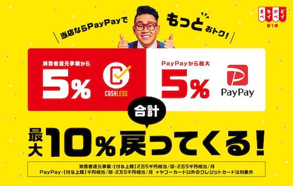 おはよう御座います?今日まで店舗は臨時店休日となっております。明日から増税後初めての営業となりますが、当店はキャッシュレス消費者還元事業対象店舗登録されました♪クレジットカード・PayPayでのお支払で5%還元となります。通販やイベント会場でもご利用可能ですので、是非ご活用下さい?