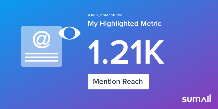 My week on Twitter 🎉: 5 Mentions, 1.21K Mention Reach, 1 Like, 6 New Followers. See yours with <a target='_blank' href='https://t.co/DE32NKi36Z'>https://t.co/DE32NKi36Z</a> <a target='_blank' href='https://t.co/96HYkVSYDe'>https://t.co/96HYkVSYDe</a>