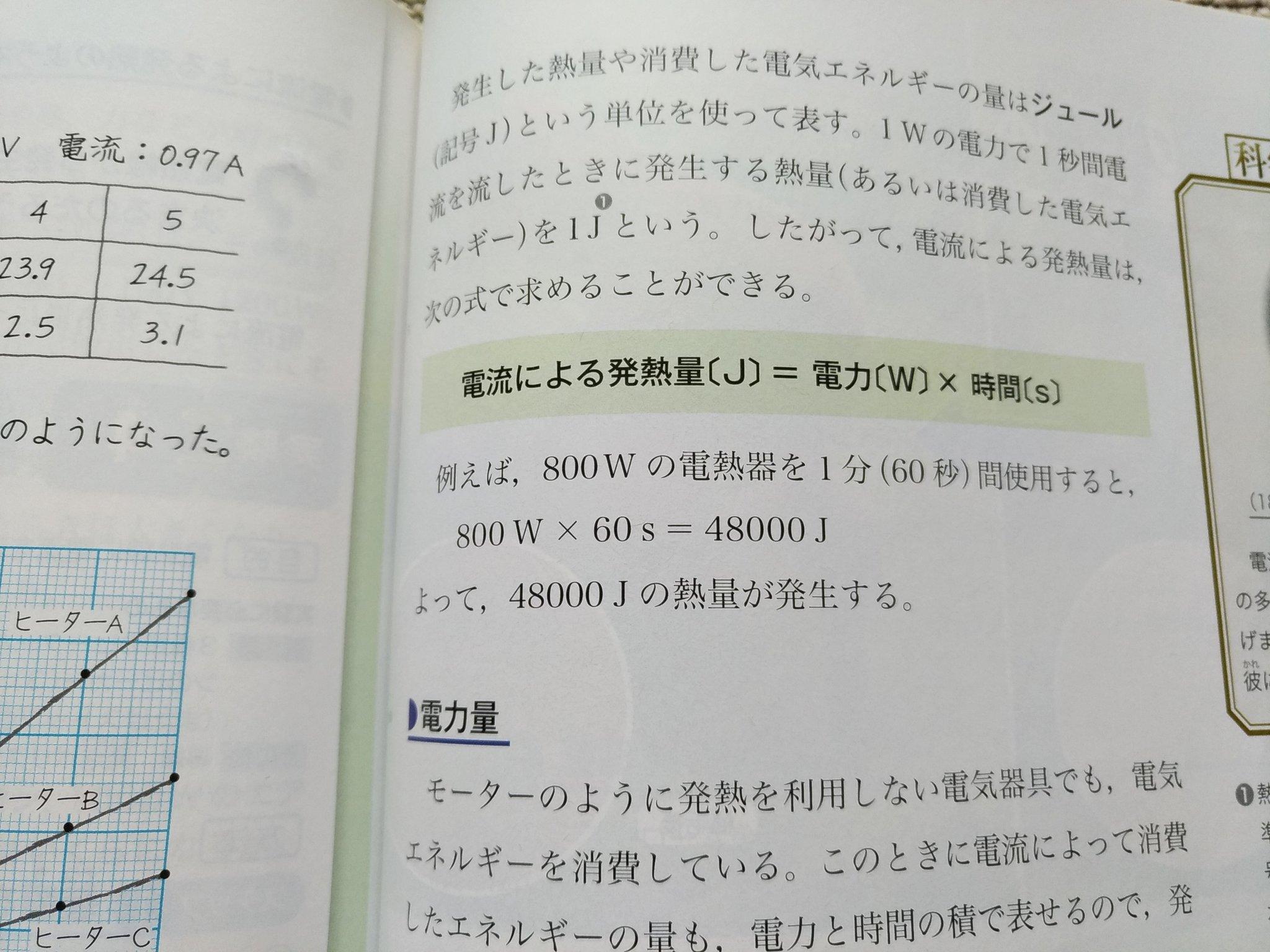 電子レンジでワット数が違う時の温め時間とは?意外と知らない豆知識!