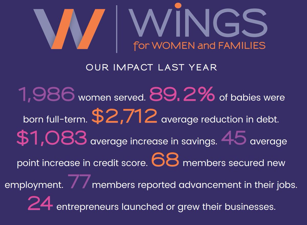 test Twitter Media - Thank YOU for your work in helping us achieve this impact last year. Every dollar donated, every volunteer hour spent at the center, and each and every member who came in here with a goal - we are so grateful. As the Showcase goes on, please consider supporting WiNGS. https://t.co/9t1xAt9Xe3