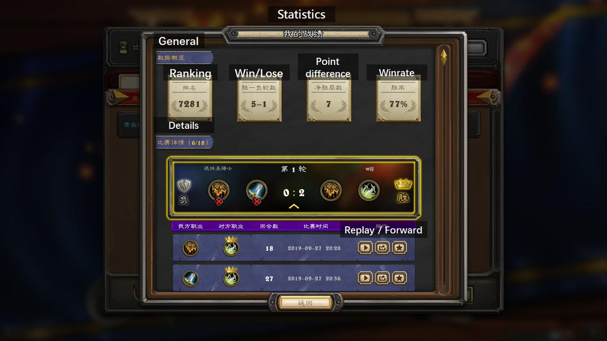 More details: P1: Statistics UI P2: in Replays u can review your games also opponent's hand(even his mouse trace!) so u can figue out if there any misplays easily P3: u can forward your game to your friends(or dailymoments) help to improve(or make fun of u) @Joshua_Gutmanpic.twitter.com/eIj54xd7t0