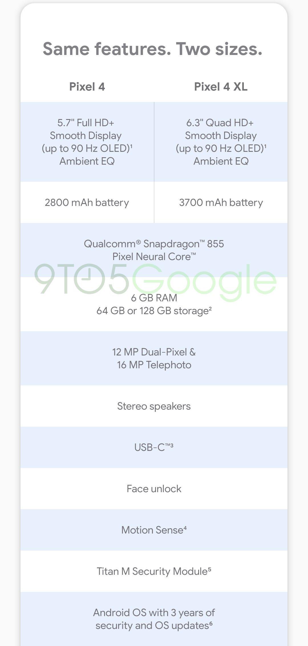 google pixel 4 e pixel 4 specifiche tecniche principali
