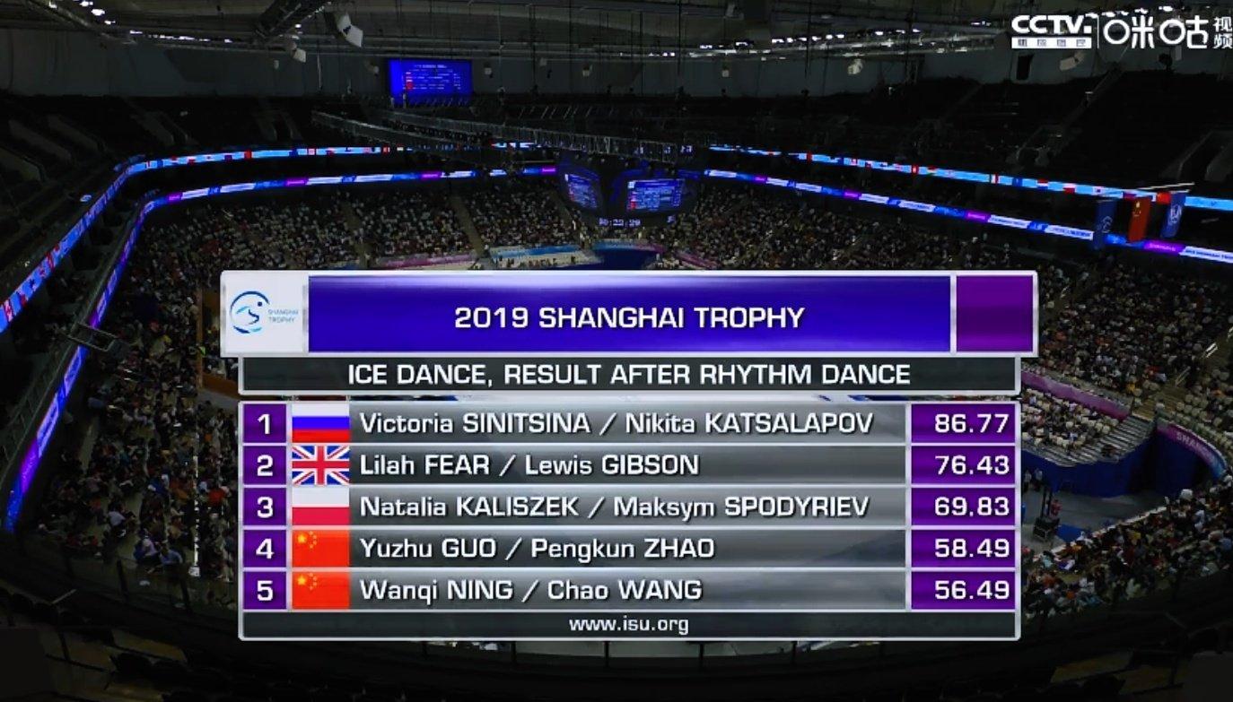 Shanghai Trophy (Invitational). 3-5 октября 2019. Шанхай (Китай) - Страница 2 EF9B4HdUUAAlfgp?format=jpg&name=large