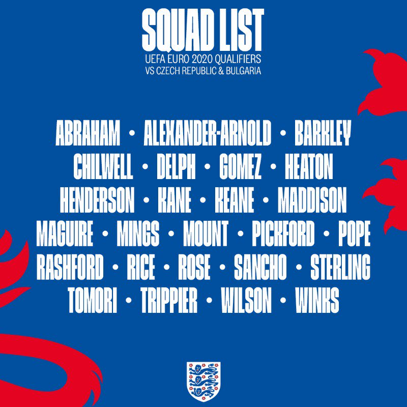 Image result for england squad vs czech republic and bulgaria