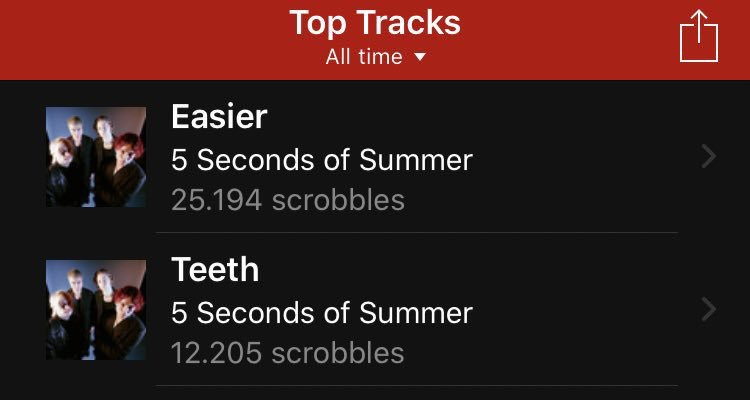 thanks so much for all the scrobbles!! Only 3,433,364,628 more scrobbles until we pass Gangnam Style! #scrobblers #thankyou