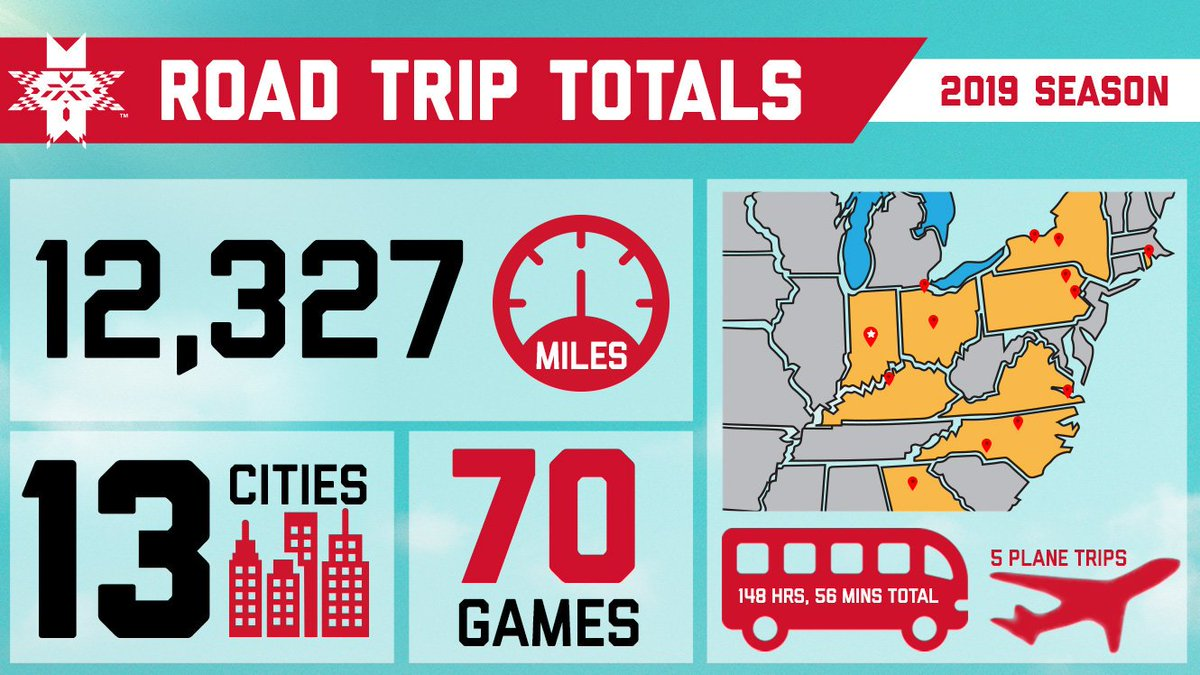 It was a busy season for the Indians. Heres a breakdown of the Tribes 2019 travel. 👇 #RollTribe