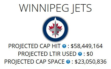 With @TSNBobMcKenzie reporting that the #NHLJets have suspended Dustin Byfuglien without pay until further notice, we have temporarily removed the veteran d-mans cap hit from Winnipegs salary cap. As a result, we now show the Jets with roughly $23M in projected cap space.