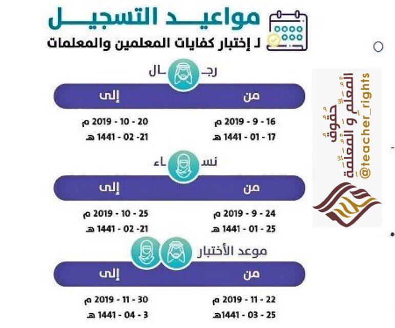 حقوق المعلم والمعلمة وواجباتهما در توییتر التسجيل في اختبار