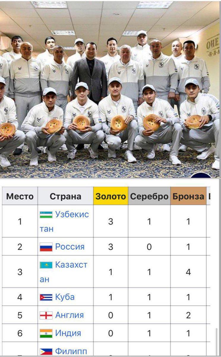 узбекистан занял первое место