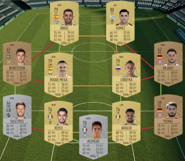 Fifa 20 Sbcs On Twitter Hybrid Nations Sbc The Final Four 7k