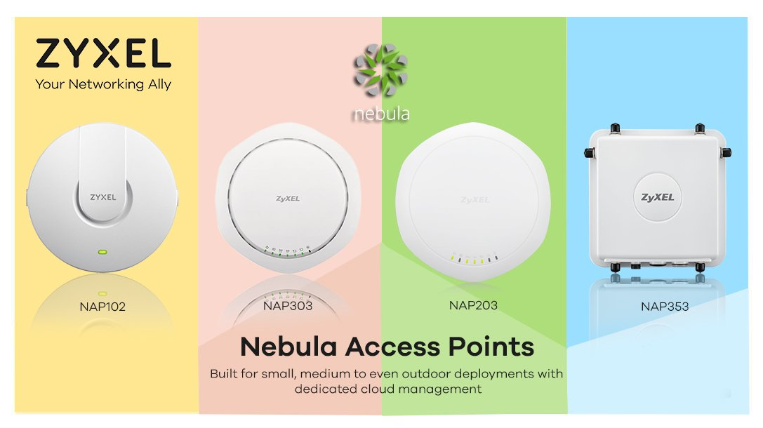 802.11ac Dual-Radio External Antenna 3x3 Outdoor Nebula Cloud Managed Access Point Zyxel NAP353