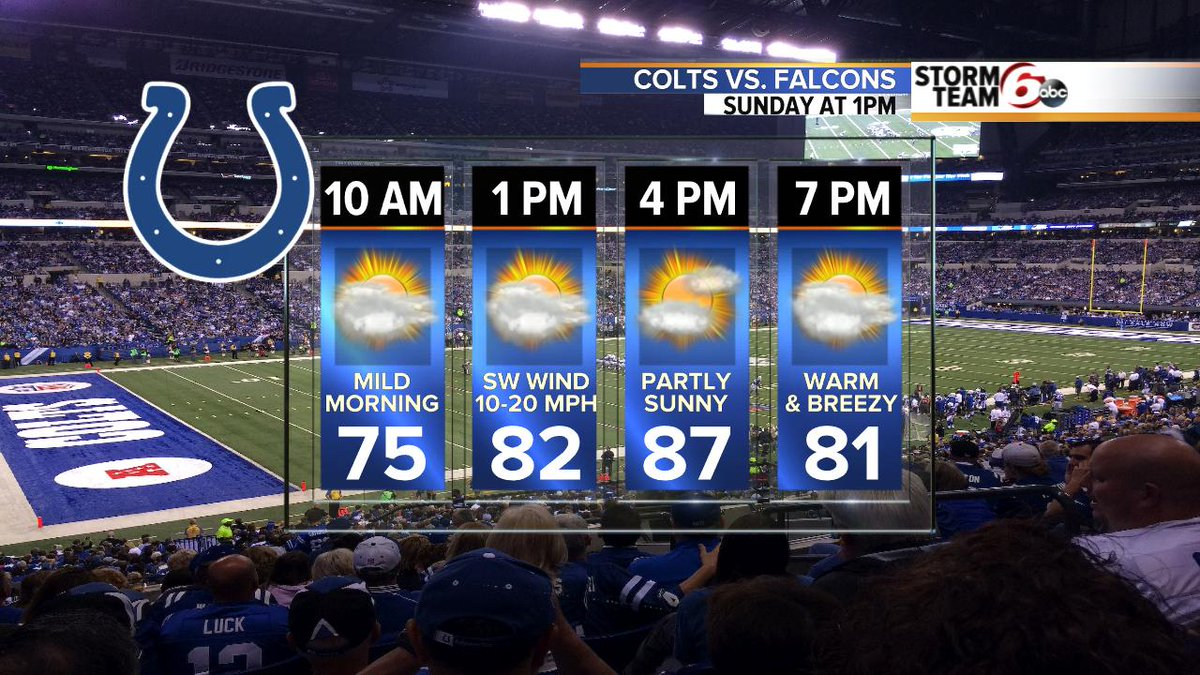 Roof is CLOSED for todays #Colts game, but the weather will be nice. Warm and breezy. Rain chances hold off until tonight. #INwx #GoColts @rtv6