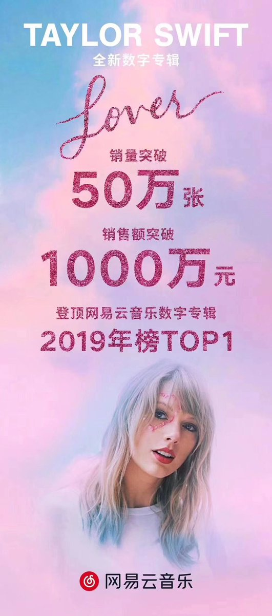 New record! US singer #TaylorSwift 's new album #Lover  topped China's music platform Netease Cloud Music's 2019 sales list with half million copies sold as of Sunday.  http:// bit.ly/2P5n9Up      @taylorswift13 <br>http://pic.twitter.com/ZfZEJSHOgF