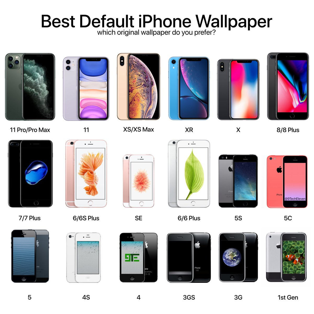 9techeleven On Twitter Which Iphone Had The Best Default