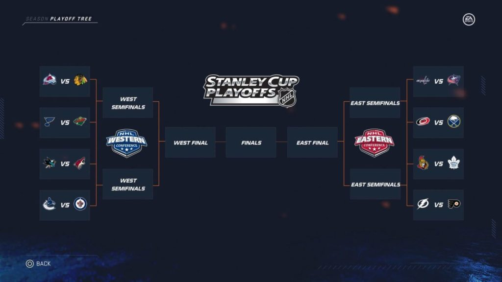 Operation Sports NHL 20 Simulation Predicts the Stanley Cup Winner Will Be… operationsports.com/operation-spor…