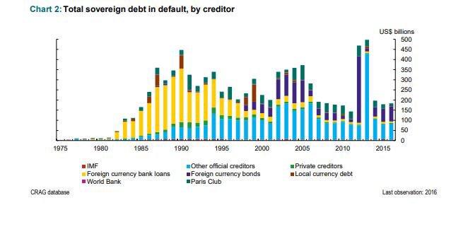 No, un gobierno con soberanía monetaria no puede emitir toda la moneda y deuda que desee