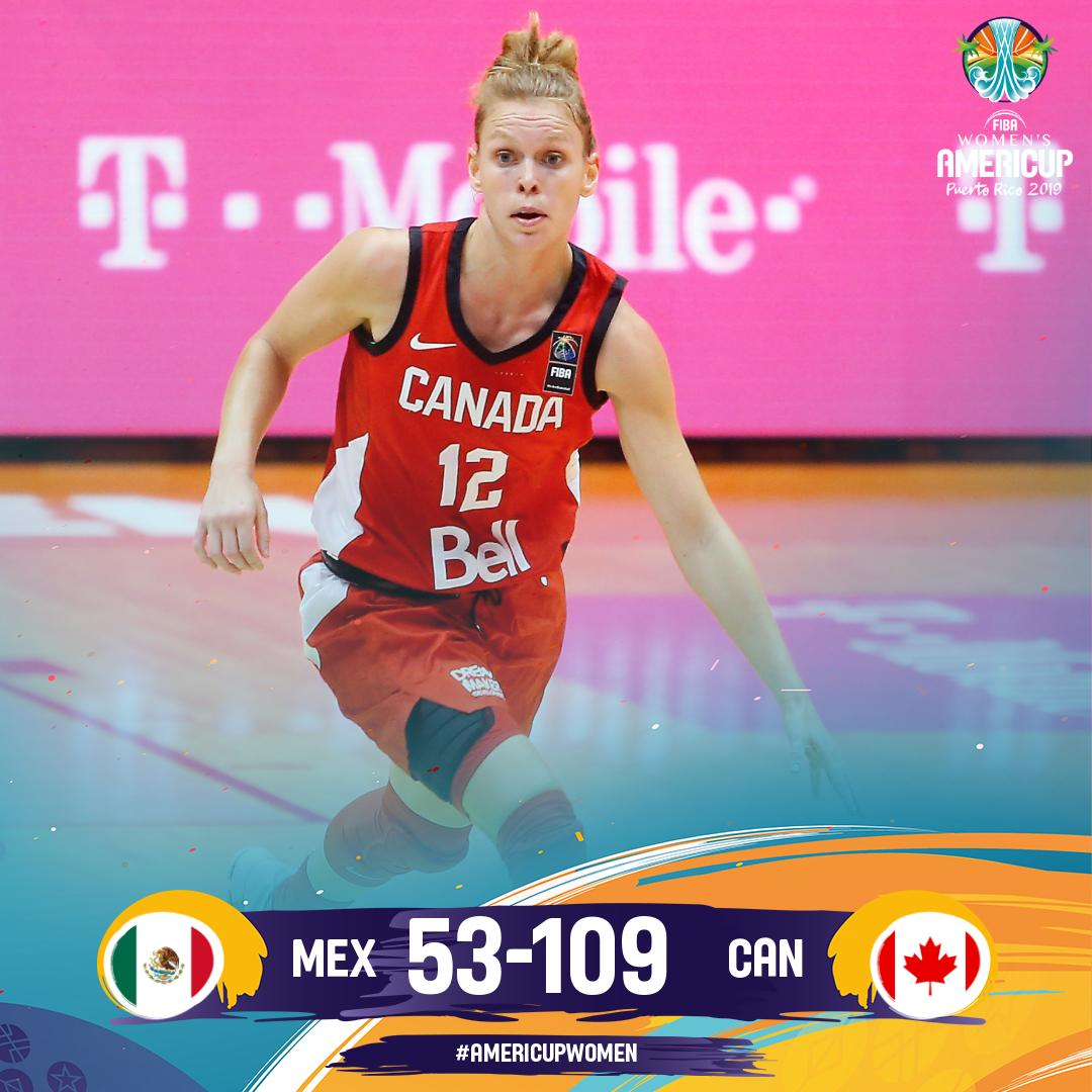 .@CanBball 🇨🇦 takes the first win at the #AmeriCupWomen! Defeat @AdemebaNacional 🇲🇽 53-109 in the first game of the day. 📊 go.fiba.basketball/FACW_MEXvCANSt… 💻 americup.basketball/women 📺 go.fiba.basketball/AmeriCupWomen_…