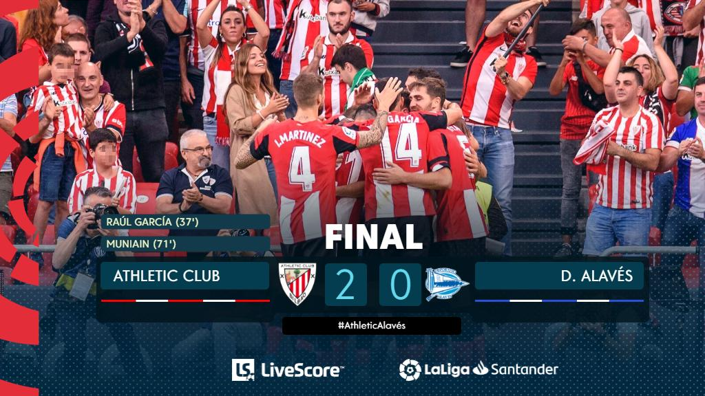 Athletic Bilbao-Alavés