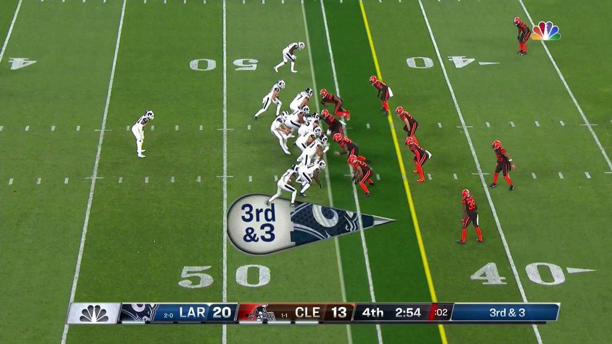 Ai, Jared Goff...  #NFLnaESPN #NFL100 #Browns #LARams