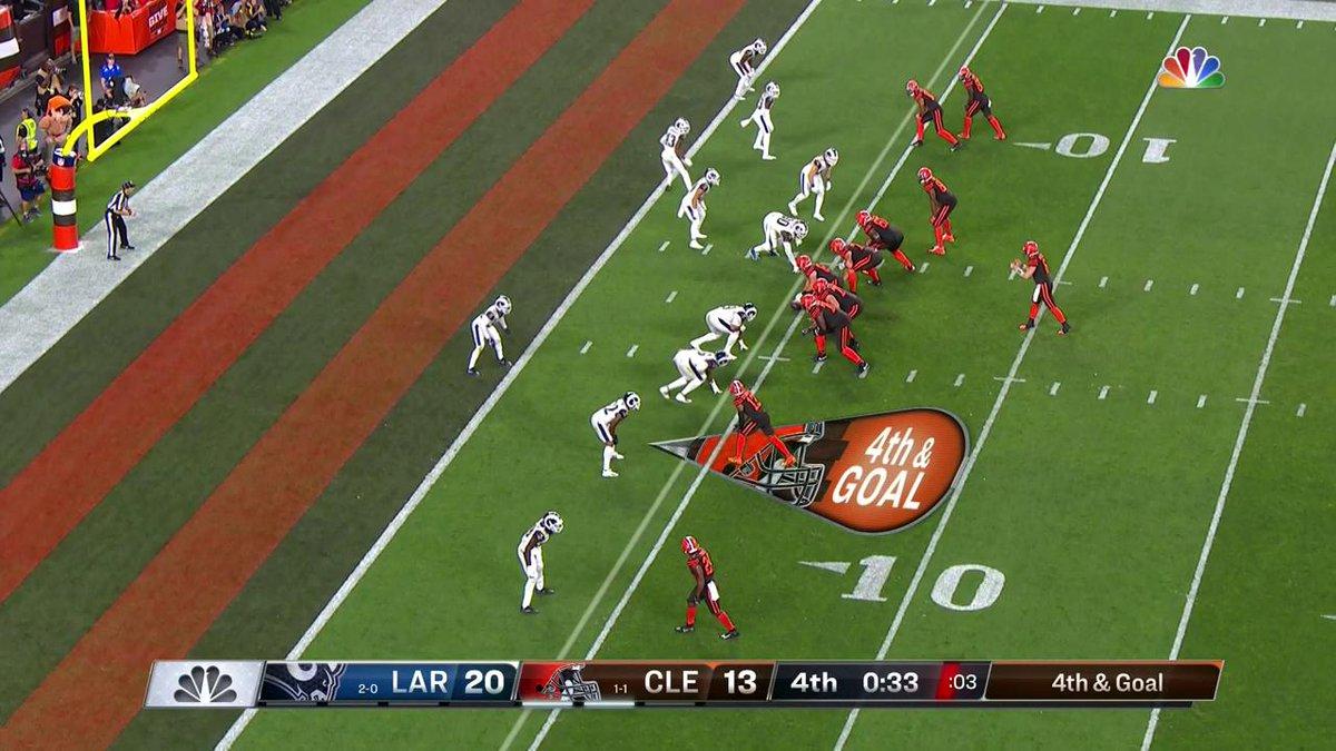 Defesa dos Rams impecável nessa quarta para o gol. Leram perfeitamente o ataque dos Browns e evitaram o empate...  #NFLnaESPN #NFL100 #Browns #LARams