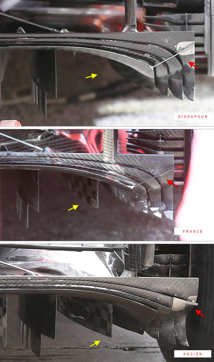 From what we can see, the new diffusor on the Ferrari is similar to the one tested in France except for the outboard smaller strake, which was removed in Singapore (compare yellow arrows) #techF1