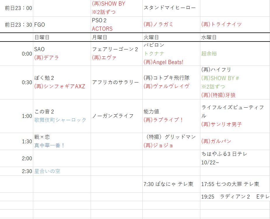 RT @_sanemichi: BS民のための 秋アニメ番組表(自作)  黒字はBS11 緑はBSフジで...
