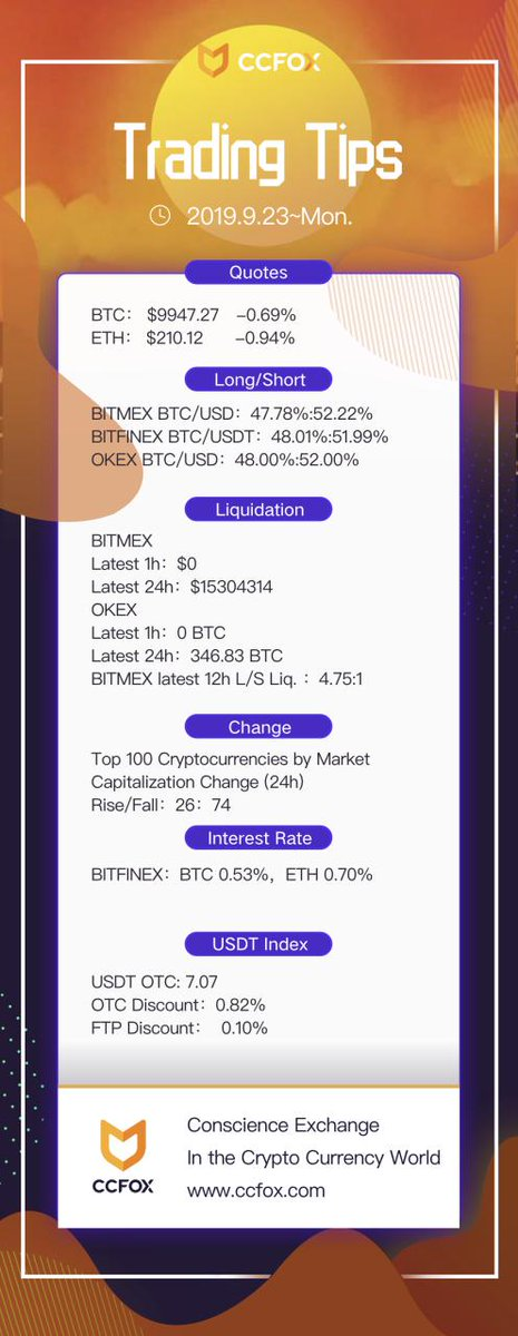 face adresa bitcoin