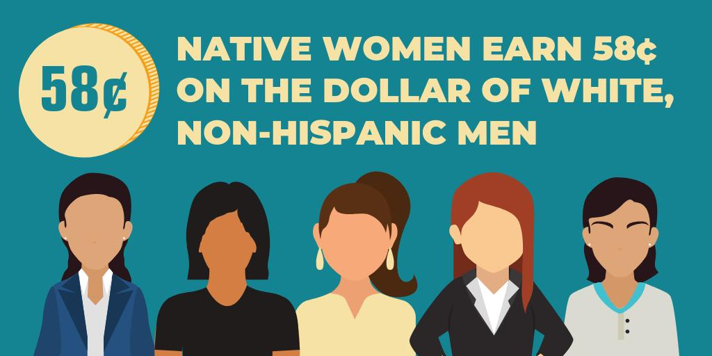 Say it with us: EQUAL PAY FOR EQUAL WORK. 🗣️#NativeWomensEqualPay #ForThePeople