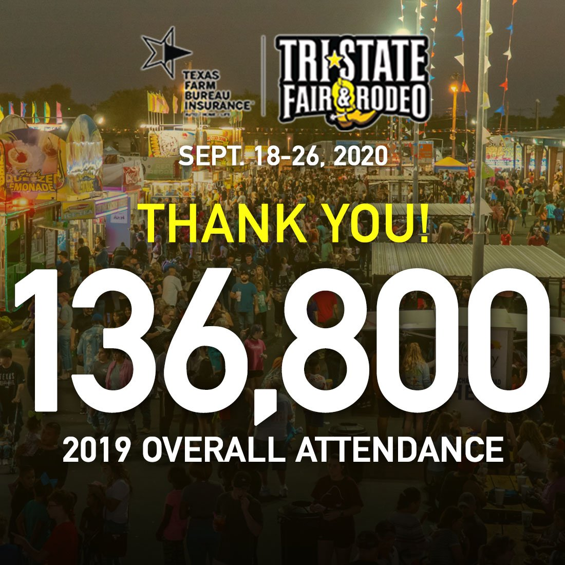 Amarillo Tri State Fair 2020.Tristatefair Tristatefair Twitter