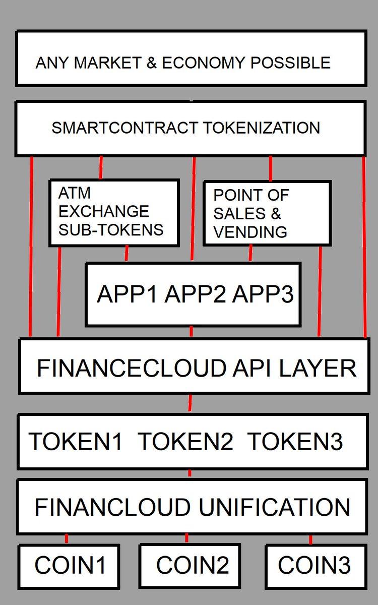 cryptocurrency trading api altcoin api