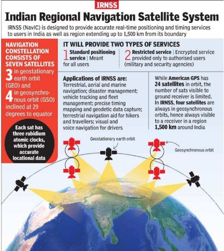 NavIC, India's Own GPS NavIC By ISRO Gets International Approval, 4 Times More Accurate Than USA's GPS