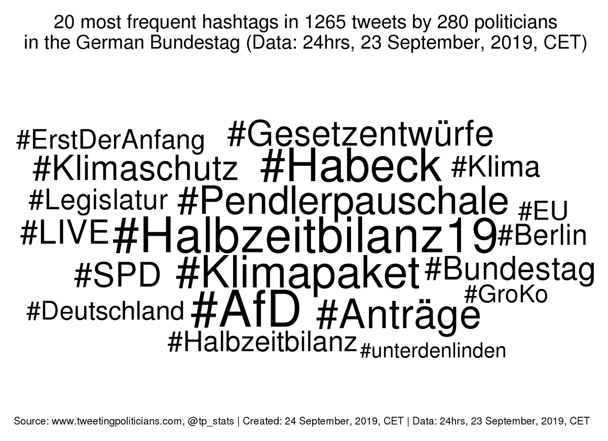 Anträge   Twitter Search