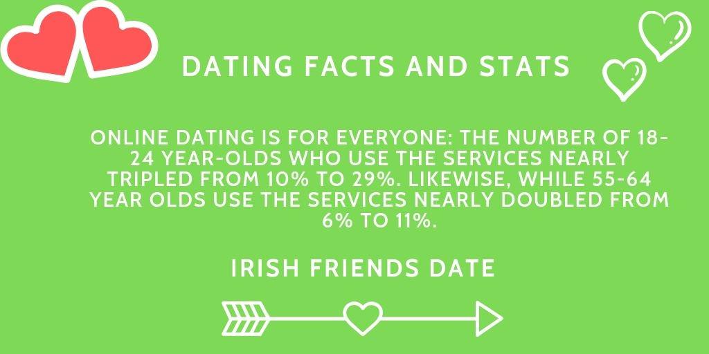 Irish Dating Site | Singles in Dublin | Guardian Soulmates
