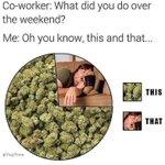 Image for the Tweet beginning: 💯🔥💨💨  • • #blunt #weed #cannabis #marijuana #joint