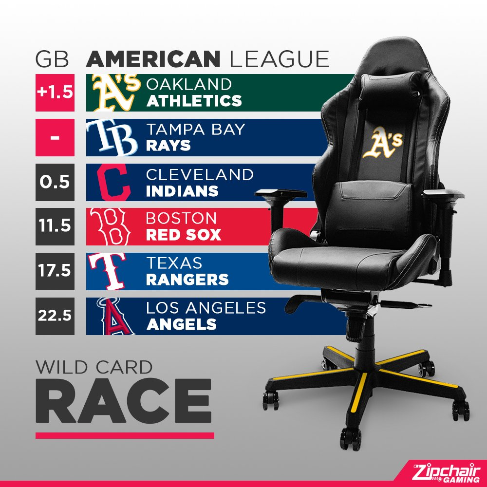 Miraculous Zipchair Gaming On Twitter The Mlb Wildcard Race Is Dailytribune Chair Design For Home Dailytribuneorg