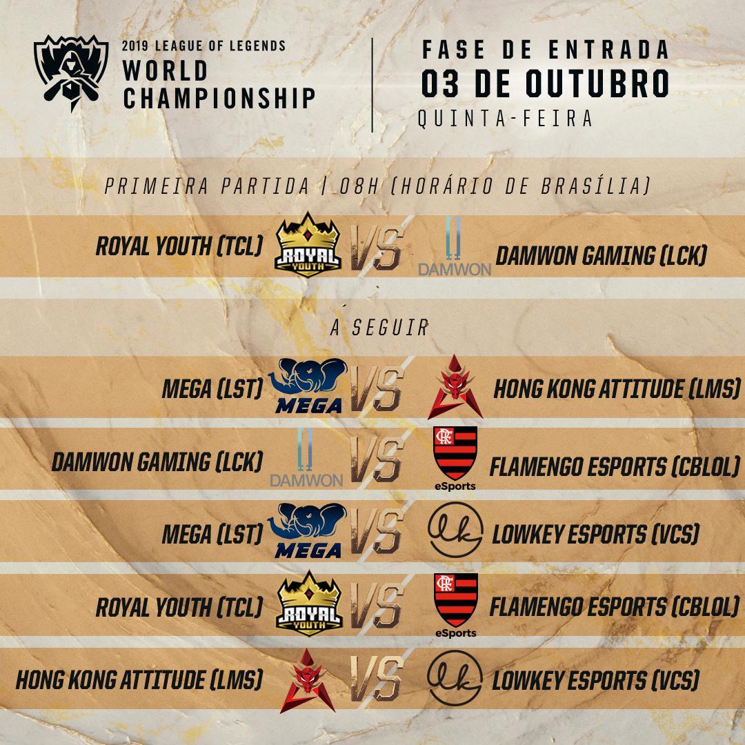 Conheça como funciona o Campeonato Mundial de League of Legends 2019